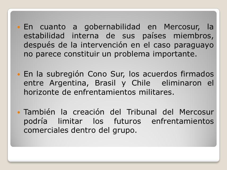 En cuanto a gobernabilidad en Mercosur, la estabilidad interna de sus países miembros, después de la intervención en el caso paraguayo no parece const