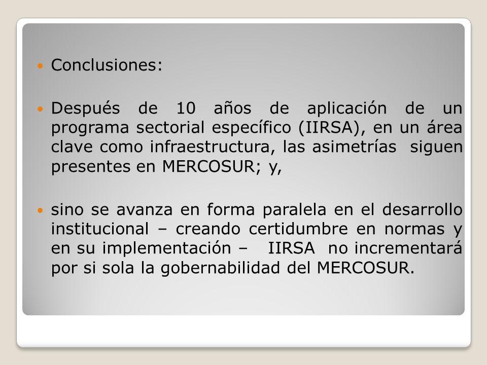 Conclusiones: Después de 10 años de aplicación de un programa sectorial específico (IIRSA), en un área clave como infraestructura, las asimetrías sigu