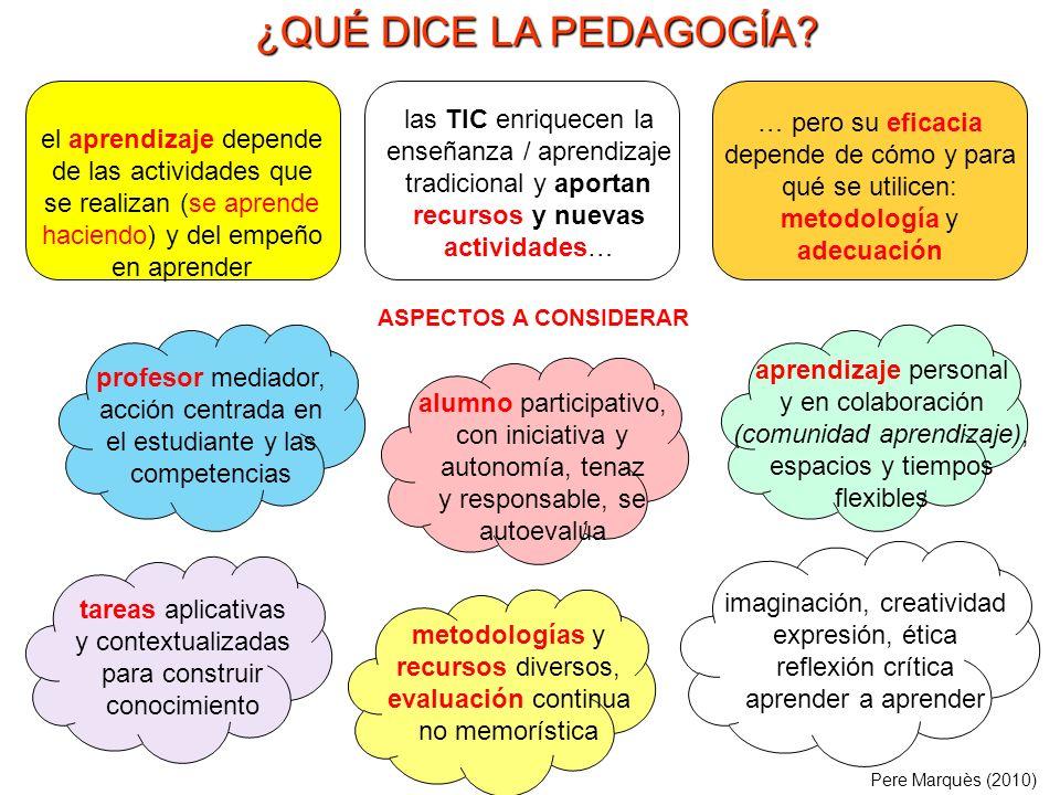 Pere Marquès (2010) ¿QUÉ DICE LA PEDAGOGÍA? el aprendizaje depende de las actividades que se realizan (se aprende haciendo) y del empeño en aprender …