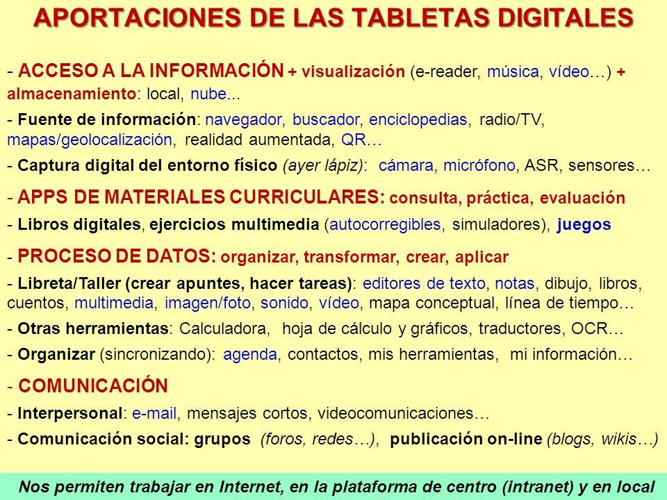 APORTACIONES DE LAS TABLETAS DIGITALES - ACCESO A LA INFORMACIÓN + visualización (e-reader, música, vídeo…) + almacenamiento: local, nube... - Fuente