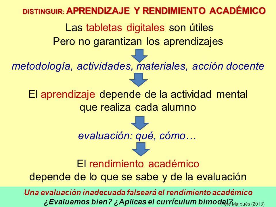 Una evaluación inadecuada falseará el rendimiento académico ¿Evaluamos bien? ¿Aplicas el currículum bimodal? Las tabletas digitales son útiles Pero no