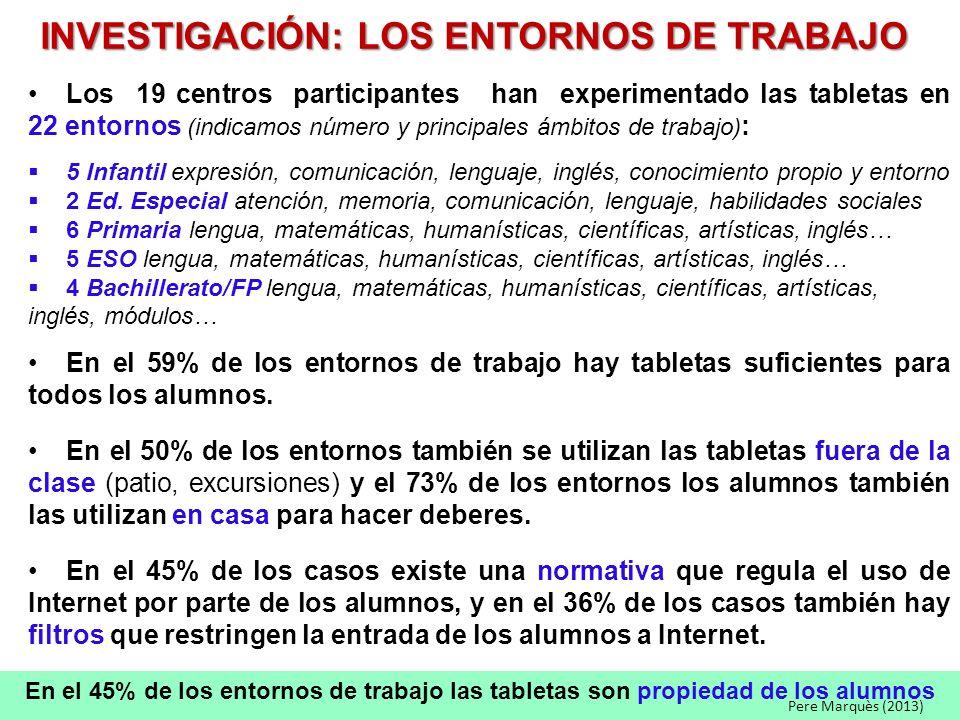 ¿COLABORAS EN LA INVESTIGACIÓN 2013-14.