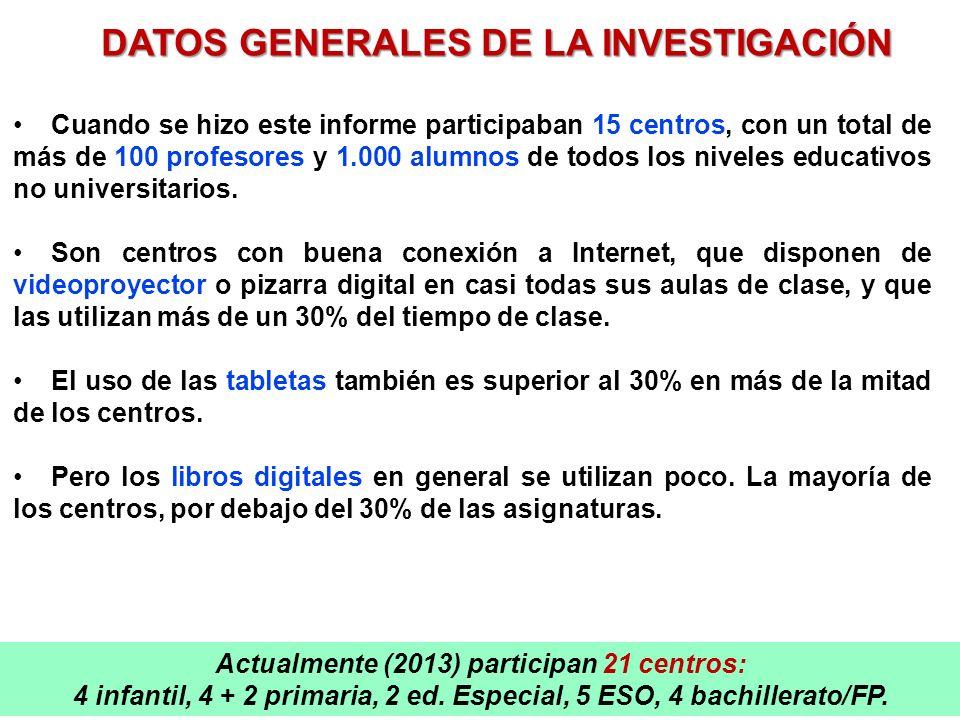 DATOS GENERALES DE LA INVESTIGACIÓN Cuando se hizo este informe participaban 15 centros, con un total de más de 100 profesores y 1.000 alumnos de todo
