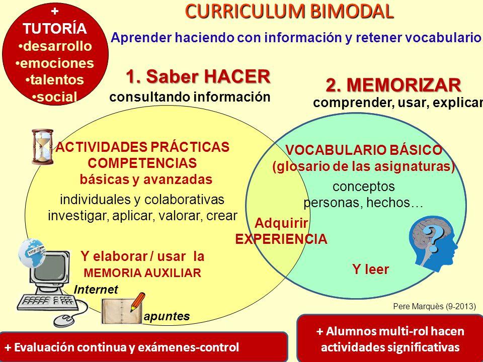 + Evaluación continua y exámenes-control CURRICULUM BIMODAL ACTIVIDADES PRÁCTICAS COMPETENCIAS básicas y avanzadas individuales y colaborativas invest