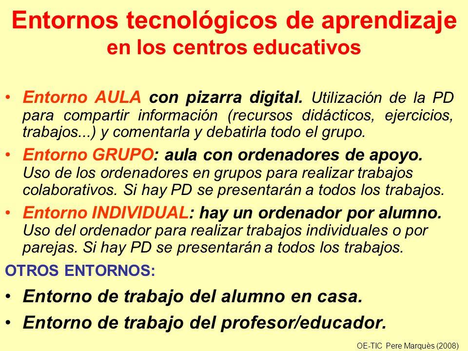 Entornos tecnológicos de aprendizaje en los centros educativos Entorno AULA con pizarra digital. Utilización de la PD para compartir información (recu