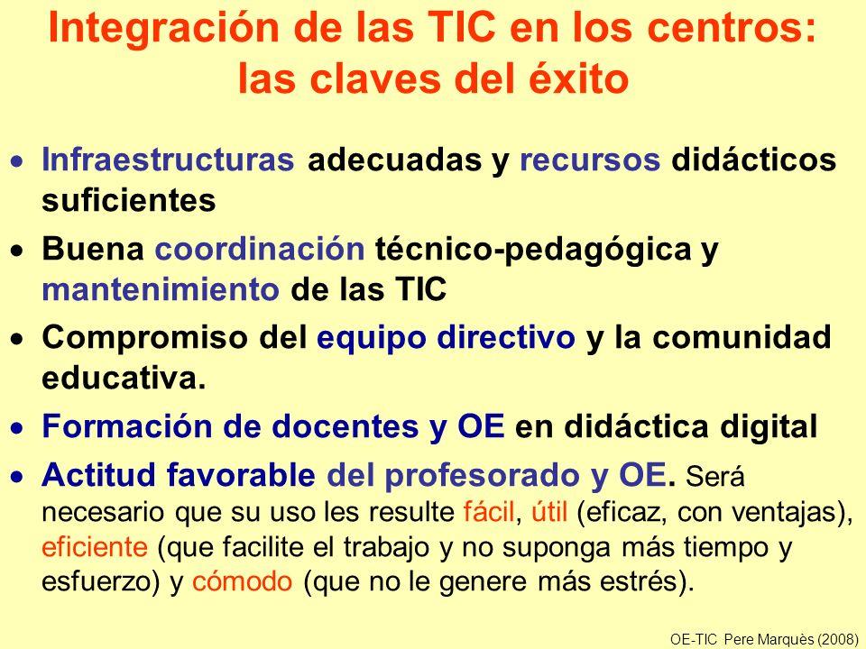 Integración de las TIC en los centros: las claves del éxito Infraestructuras adecuadas y recursos didácticos suficientes Buena coordinación técnico-pe