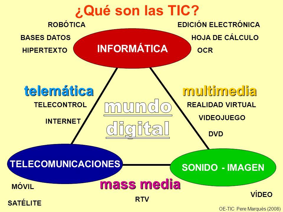 SONIDO - IMAGEN INFORMÁTICA mass media multimedia telemática TELECONTROL INTERNET REALIDAD VIRTUAL VIDEOJUEGO DVD RTV MÓVIL SATÉLITE ROBÓTICA BASES DA