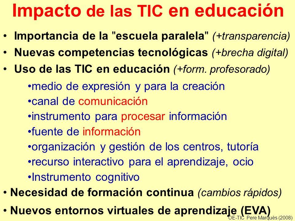 Impacto de las TIC en educación Importancia de la