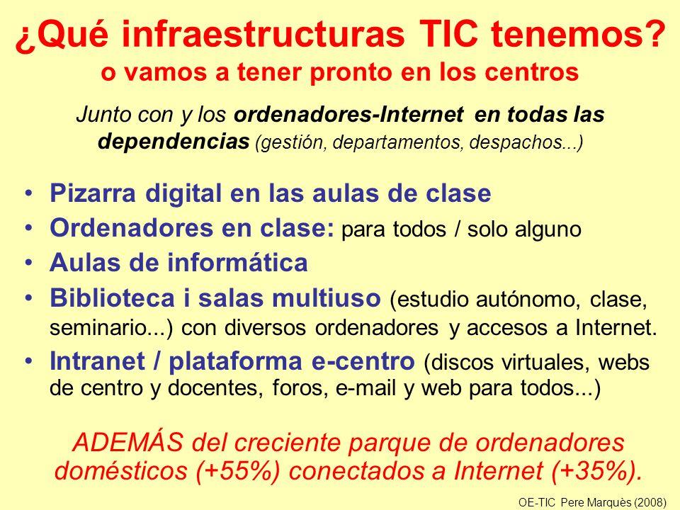 ¿Qué infraestructuras TIC tenemos? o vamos a tener pronto en los centros Pizarra digital en las aulas de clase Ordenadores en clase: para todos / solo