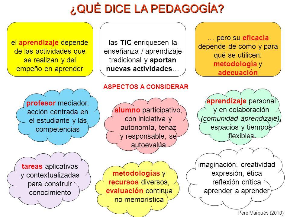 Pere Marquès (2010) ¿QUÉ DICE LA PEDAGOGÍA? el aprendizaje depende de las actividades que se realizan y del empeño en aprender … pero su eficacia depe