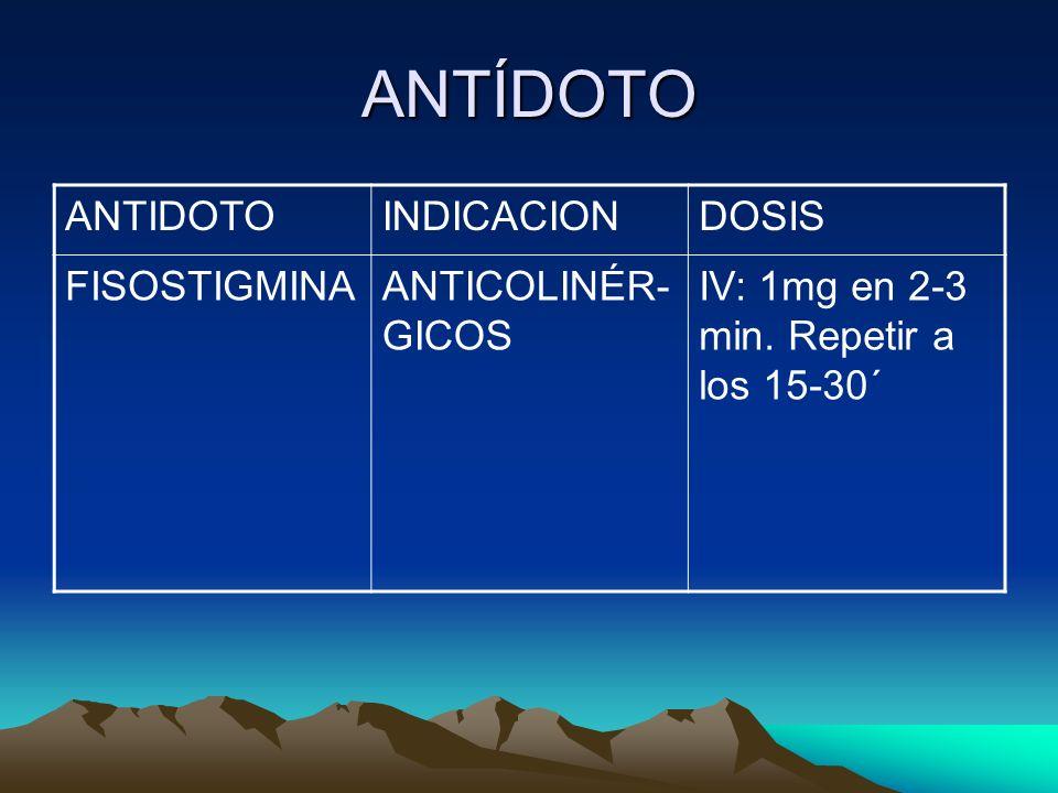 ANTÍDOTO ANTIDOTOINDICACIONDOSIS FISOSTIGMINAANTICOLINÉR- GICOS IV: 1mg en 2-3 min. Repetir a los 15-30´