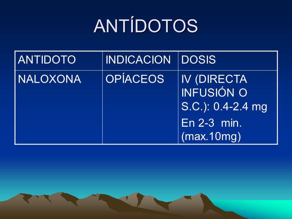 ANTÍDOTOS ANTIDOTOINDICACIONDOSIS NALOXONAOPÍACEOSIV (DIRECTA INFUSIÓN O S.C.): 0.4-2.4 mg En 2-3 min. (max.10mg)