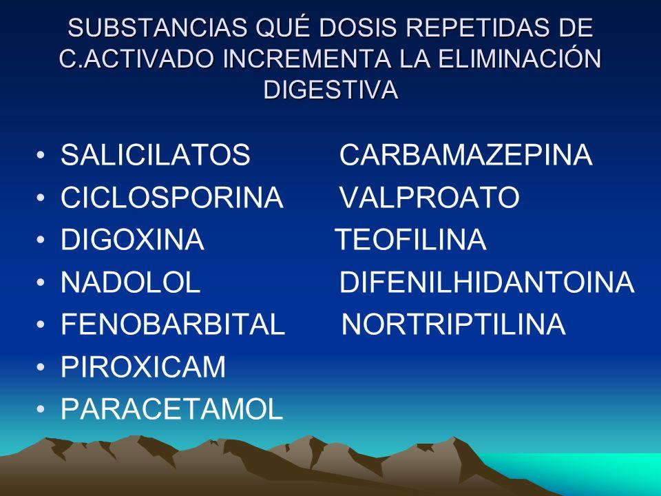 SUBSTANCIAS QUÉ DOSIS REPETIDAS DE C.ACTIVADO INCREMENTA LA ELIMINACIÓN DIGESTIVA SALICILATOS CARBAMAZEPINA CICLOSPORINA VALPROATO DIGOXINA TEOFILINA