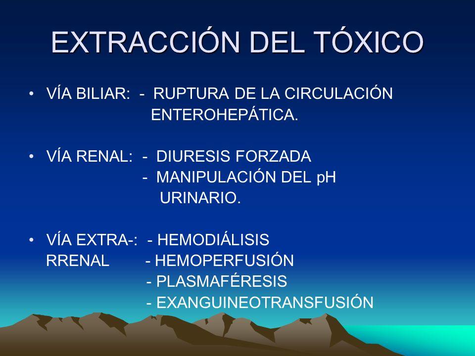 EXTRACCIÓN DEL TÓXICO VÍA BILIAR: - RUPTURA DE LA CIRCULACIÓN ENTEROHEPÁTICA. VÍA RENAL: - DIURESIS FORZADA - MANIPULACIÓN DEL pH URINARIO. VÍA EXTRA-