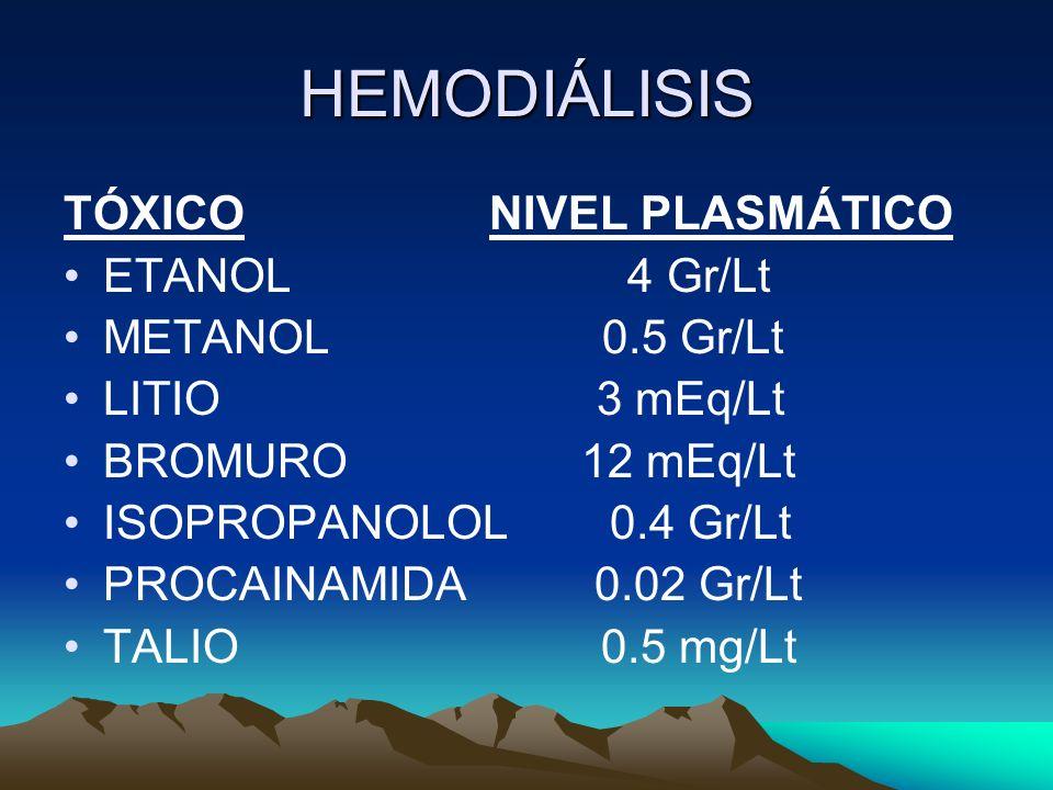 HEMODIÁLISIS TÓXICO NIVEL PLASMÁTICO ETANOL 4 Gr/Lt METANOL 0.5 Gr/Lt LITIO 3 mEq/Lt BROMURO 12 mEq/Lt ISOPROPANOLOL 0.4 Gr/Lt PROCAINAMIDA 0.02 Gr/Lt