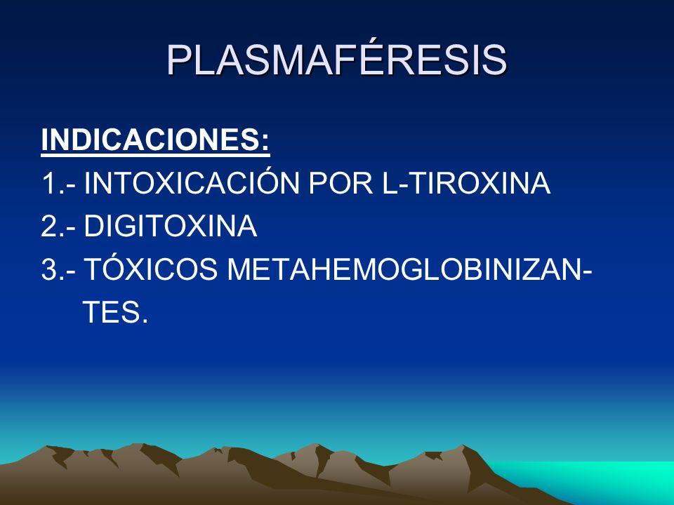PLASMAFÉRESIS INDICACIONES: 1.- INTOXICACIÓN POR L-TIROXINA 2.- DIGITOXINA 3.- TÓXICOS METAHEMOGLOBINIZAN- TES.