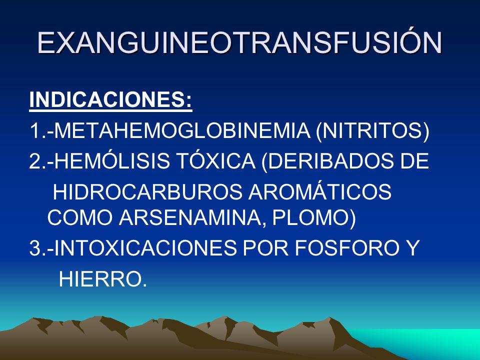 EXANGUINEOTRANSFUSIÓN INDICACIONES: 1.-METAHEMOGLOBINEMIA (NITRITOS) 2.-HEMÓLISIS TÓXICA (DERIBADOS DE HIDROCARBUROS AROMÁTICOS COMO ARSENAMINA, PLOMO