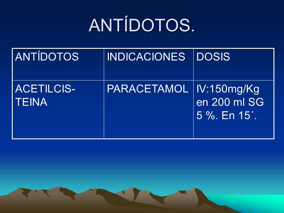 ANTÍDOTOS. ANTÍDOTOSINDICACIONESDOSIS ACETILCIS- TEINA PARACETAMOLIV:150mg/Kg en 200 ml SG 5 %. En 15´.