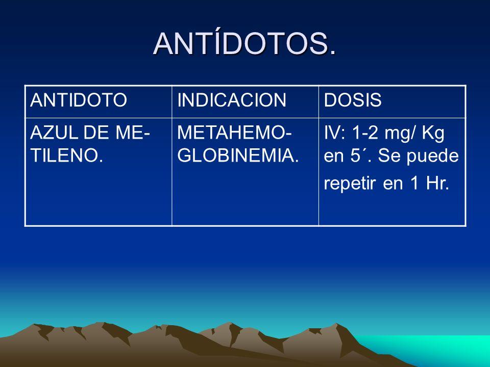 ANTÍDOTOS. ANTIDOTOINDICACIONDOSIS AZUL DE ME- TILENO. METAHEMO- GLOBINEMIA. IV: 1-2 mg/ Kg en 5´. Se puede repetir en 1 Hr.