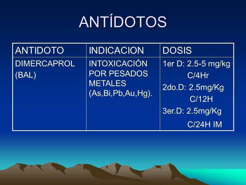 ANTÍDOTOS ANTIDOTOINDICACIONDOSIS DIMERCAPROL (BAL) INTOXICACIÓN POR PESADOS METALES (As,Bi,Pb,Au,Hg). 1er D: 2.5-5 mg/kg C/4Hr 2do.D: 2.5mg/Kg C/12H