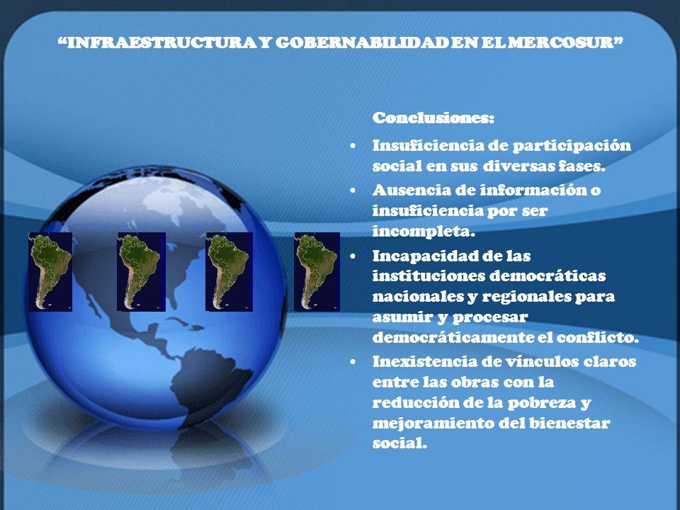 INFRAESTRUCTURA Y GOBERNABILIDAD EN EL MERCOSUR Conclusiones: Insuficiencia de participación social en sus diversas fases. Ausencia de información o i