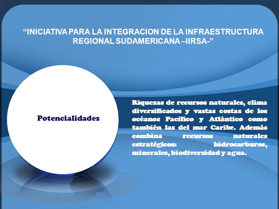 Potencialidades INICIATIVA PARA LA INTEGRACION DE LA INFRAESTRUCTURA REGIONAL SUDAMERICANA –IIRSA- Riquezas de recursos naturales, clima diversificado