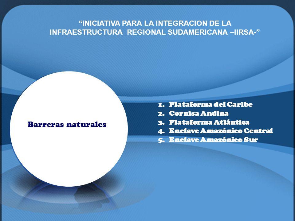 Barreras naturales INICIATIVA PARA LA INTEGRACION DE LA INFRAESTRUCTURA REGIONAL SUDAMERICANA –IIRSA- 1.Plataforma del Caribe 2.Cornisa Andina 3.Plata