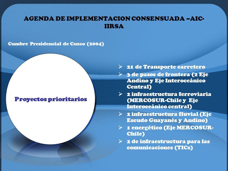AGENDA DE IMPLEMENTACION CONSENSUADA –AIC- IIRSA Cumbre Presidencial de Cuzco (2004) 21 de Transporte carretero 3 de pasos de frontera (2 Eje Andino y