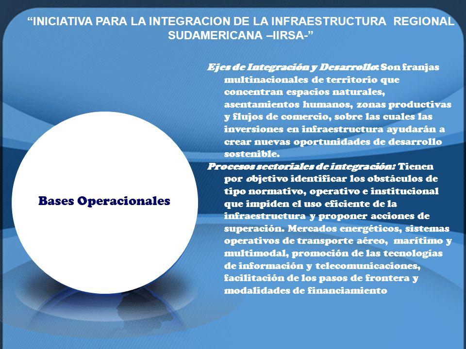 Bases Operacionales INICIATIVA PARA LA INTEGRACION DE LA INFRAESTRUCTURA REGIONAL SUDAMERICANA –IIRSA- Ejes de Integración y Desarrollo: Son franjas m