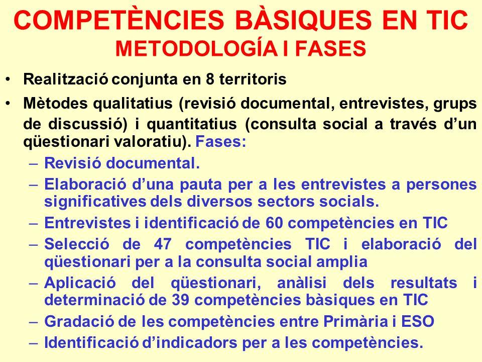 COMPETÈNCIES BÀSIQUES EN TIC DIMENSIONS Els sistemes informàtics (hardware, xarxes, software)Els sistemes informàtics El sistema operatiuEl sistema op