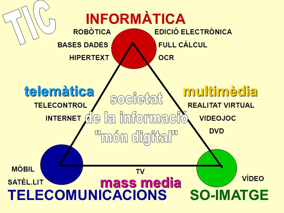 INFORMÀTICA TELECOMUNICACIONSSO-IMATGE mass media multimèdia telemàtica TELECONTROL INTERNET REALITAT VIRTUAL VIDEOJOC DVD TV MÒBIL SATÈL.LIT VÍDEO ROBÒTICA BASES DADES HIPERTEXT EDICIÓ ELECTRÒNICA FULL CÀLCUL OCR