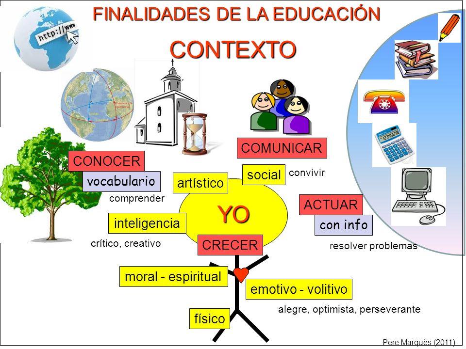FINALIDADES DE LA EDUCACIÓN CONTEXTO físico emotivo - volitivo inteligencia Pere Marquès (2011) YO COMUNICAR ACTUAR CONOCER social artístico con info