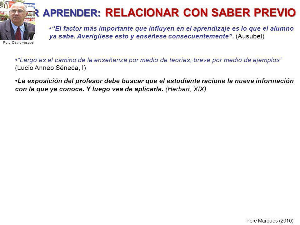 PODER APRENDER: RELACIONAR CON SABER PREVIO Pere Marquès (2010) Largo es el camino de la enseñanza por medio de teorías; breve por medio de ejemplos (