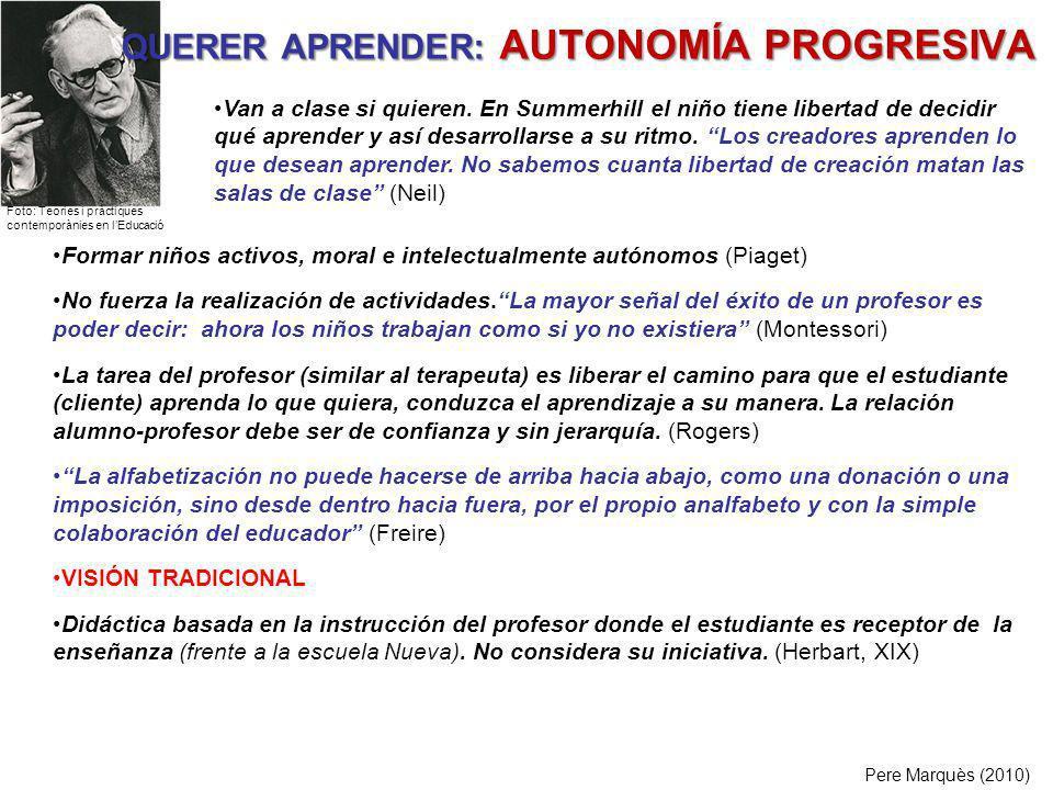 QUERER APRENDER: AUTONOMÍA PROGRESIVA Pere Marquès (2010) Formar niños activos, moral e intelectualmente autónomos (Piaget) No fuerza la realización d