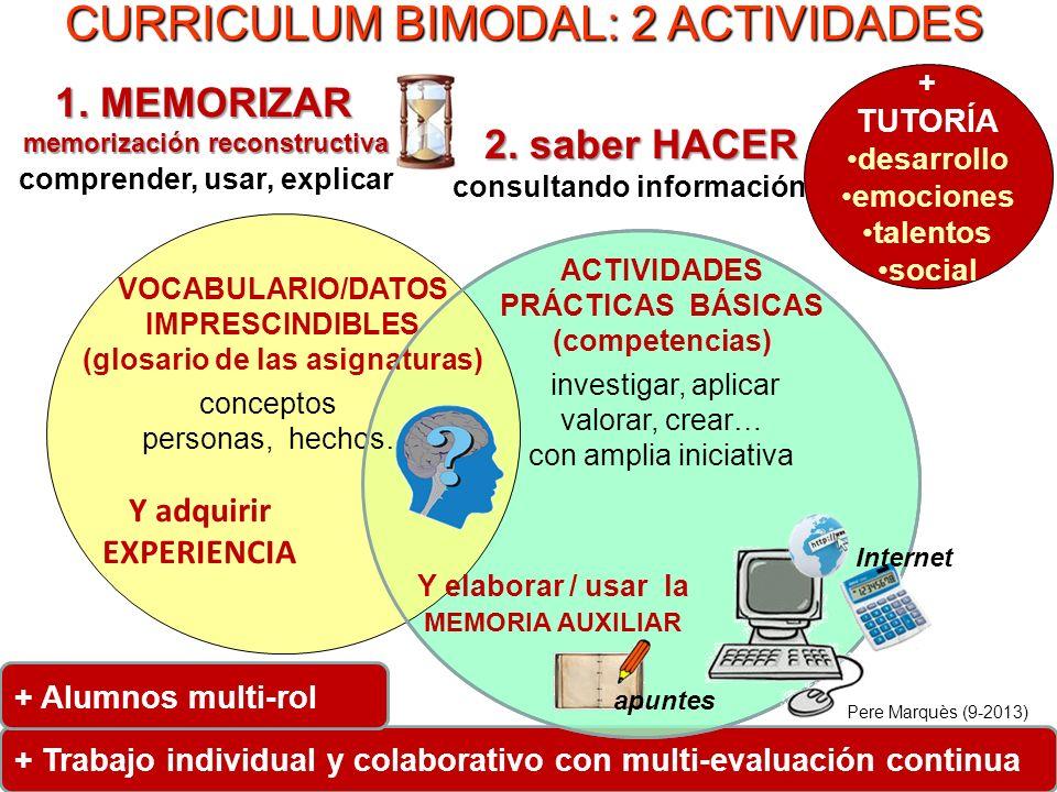 + Trabajo individual y colaborativo con multi-evaluación continua + Alumnos multi-rol CURRICULUM BIMODAL: 2 ACTIVIDADES VOCABULARIO/DATOS IMPRESCINDIB