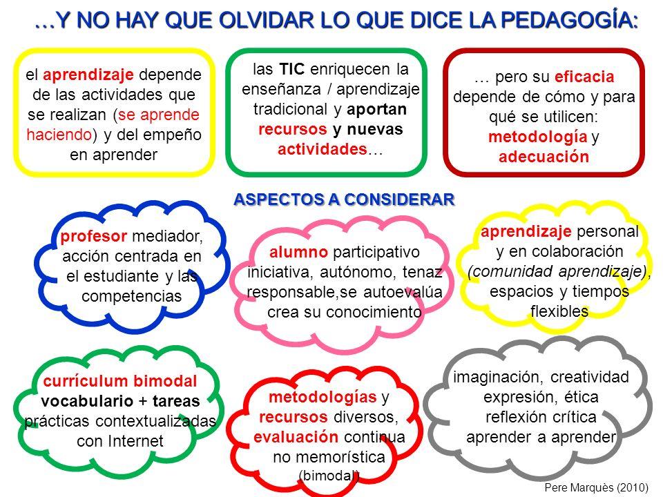 Pere Marquès (2010) …Y NO HAY QUE OLVIDAR LO QUE DICE LA PEDAGOGÍA: el aprendizaje depende de las actividades que se realizan (se aprende haciendo) y