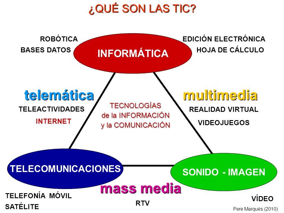 PROCESO DE DATOS local / on-line FUENTE DE INFORMACIÓN CANAL DE COMUNICACIÓN presencial / on-line RECURSOS INFINITOS en la nube Información, noticias…en Internet Ejercicios autocorrectivos, simuladores Pizarra digital, lector de documentos NUEVOS LENGUAJES: hipermedia, SMS… COMUNICAR, FORMAR: Móvil, e-mail, chat, videoconferencia, foros, redes sociales, EVA PUBLICAR/COMPARTIR: blog, wiki, tube, 2.0 Blog de centro, red social de familias GESTIONES, TRABAJO, OCIO Pere Marquès (2011) INSTRUMENTOS DIDÁCTICOS PRODUCTIVIDAD: rápido, fiable, 2.0… Elaborar materiales didácticos AUTOMATIZAR TRABAJOS, interactividad ALMACENAMIENTO (físico / en red) valor añadido CIBERESPACIO ¿QUÉ APORTAN LAS TIC A LA SOCIEDAD?