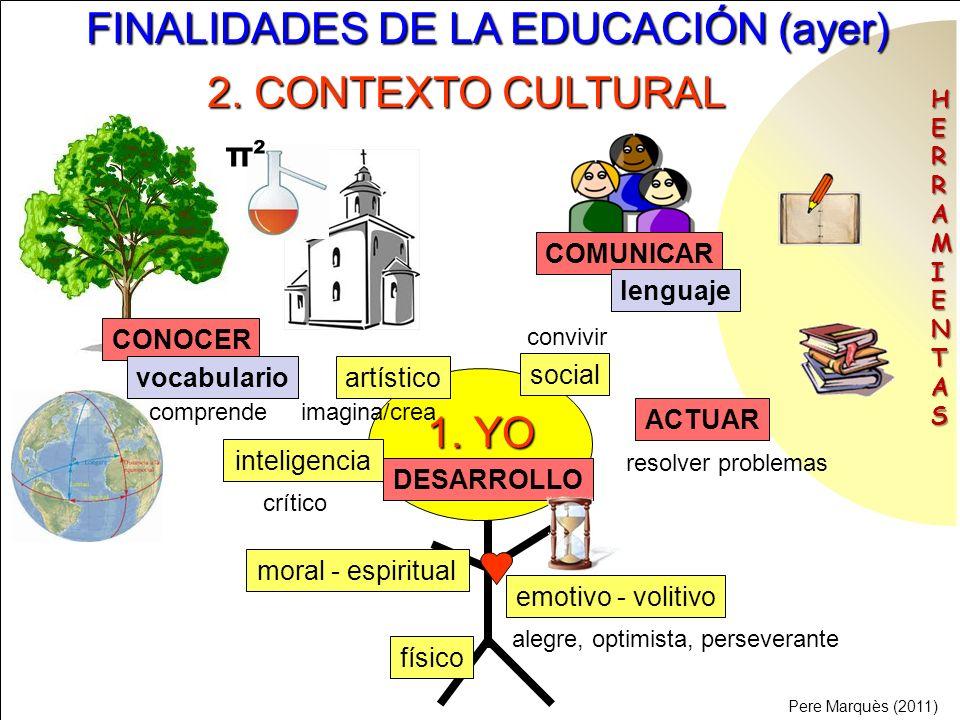 FINALIDADES DE LA EDUCACIÓN (hoy) 2.