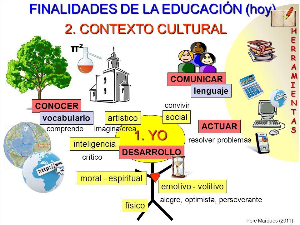 FINALIDADES DE LA EDUCACIÓN (hoy) 2. CONTEXTO CULTURAL físico emotivo - volitivo inteligencia Pere Marquès (2011) 1. YO COMUNICAR ACTUAR CONOCER socia