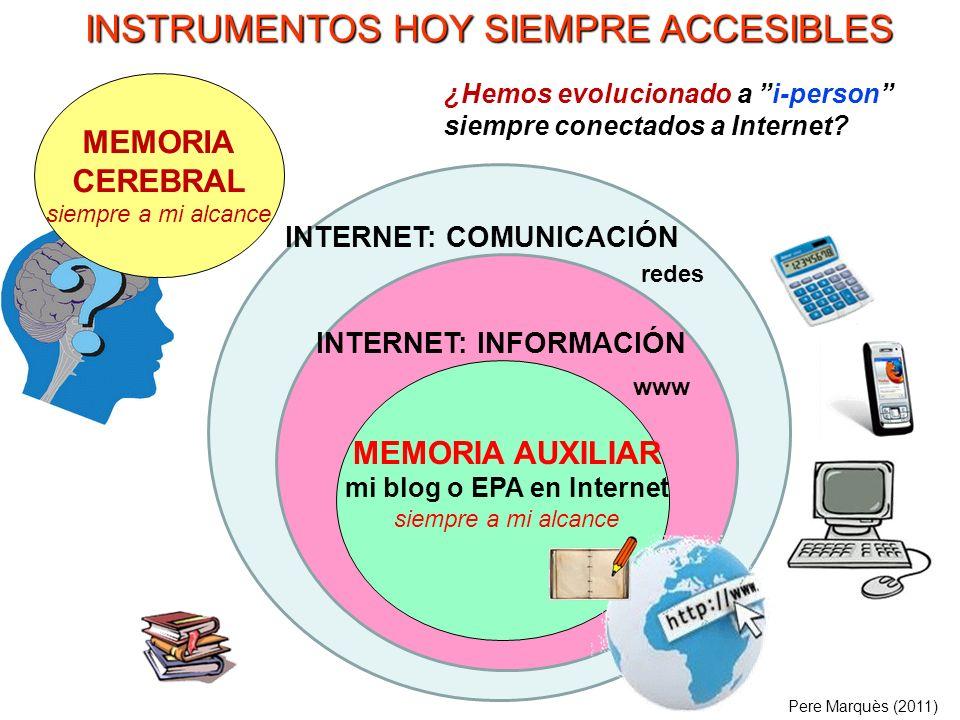 MEMORIA CEREBRAL siempre a mi alcance MEMORIA AUXILIAR mi blog o EPA en Internet siempre a mi alcance INTERNET: INFORMACIÓN INTERNET: COMUNICACIÓN INS