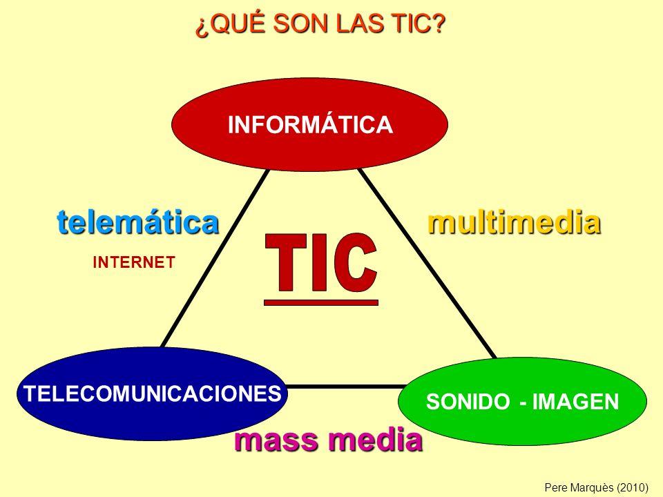 SONIDO - IMAGEN INFORMÁTICA mass media multimediatelemática TELECOMUNICACIONES Pere Marquès (2010) INTERNET ¿QUÉ SON LAS TIC