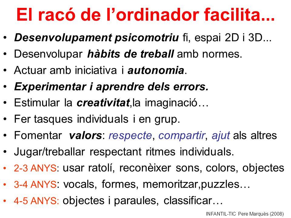 El racó de lordinador facilita... Desenvolupament psicomotriu fi, espai 2D i 3D...