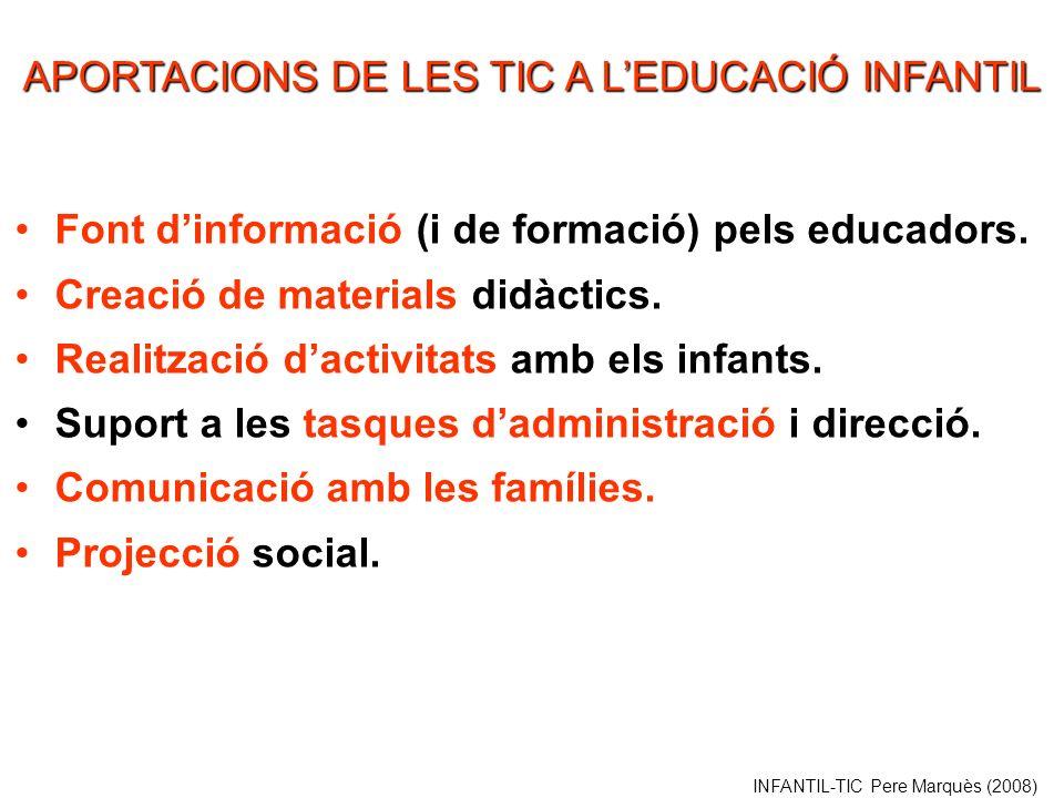 Font dinformació (i de formació) pels educadors. Creació de materials didàctics.