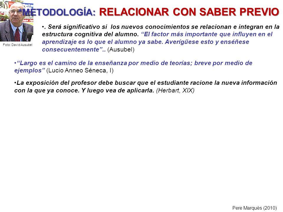 *METODOLOGÍA: RELACIONAR CON SABER PREVIO Pere Marquès (2010) Largo es el camino de la enseñanza por medio de teorías; breve por medio de ejemplos (Lu