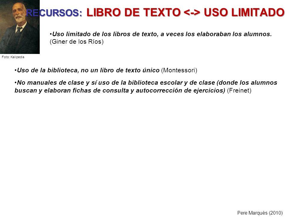 RECURSOS: LIBRO DE TEXTO USO LIMITADO Pere Marquès (2010) Uso de la biblioteca, no un libro de texto único (Montessori) No manuales de clase y sí uso