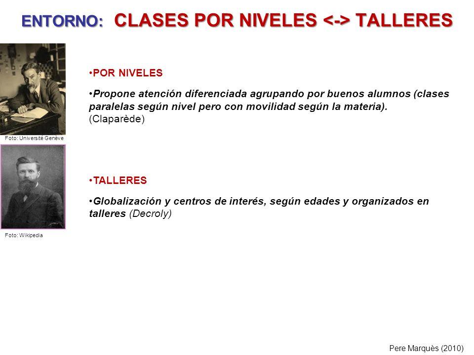 ENTORNO: CLASES POR NIVELES TALLERES Pere Marquès (2010) POR NIVELES Propone atención diferenciada agrupando por buenos alumnos (clases paralelas segú