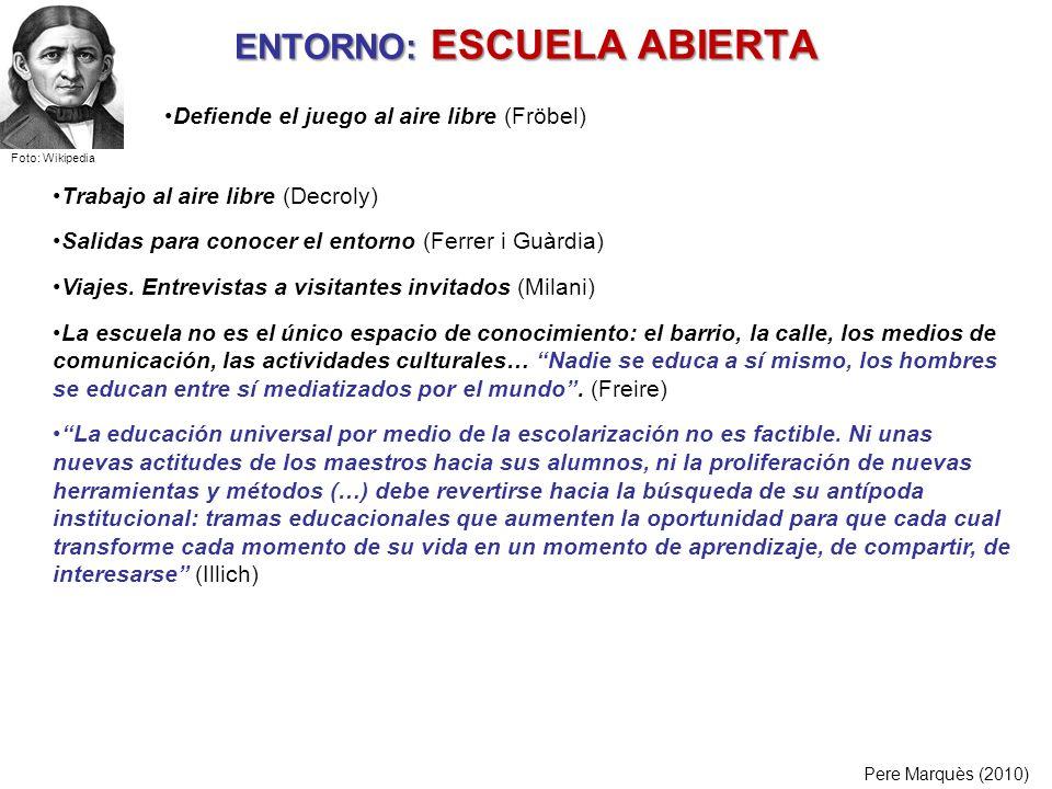 ENTORNO: ESCUELA ABIERTA Pere Marquès (2010) Trabajo al aire libre (Decroly) Salidas para conocer el entorno (Ferrer i Guàrdia) Viajes. Entrevistas a