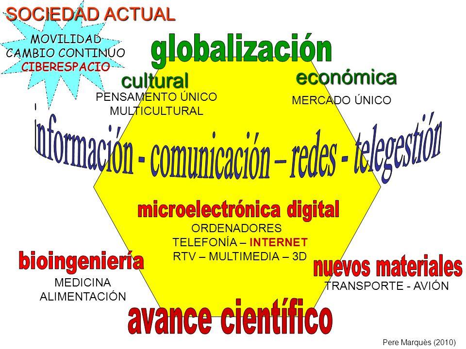 cultural económica ORDENADORES TELEFONÍA – INTERNET RTV – MULTIMEDIA – 3D TRANSPORTE - AVIÓN PENSAMENTO ÚNICO MULTICULTURAL MERCADO ÚNICO MOVILIDAD CA
