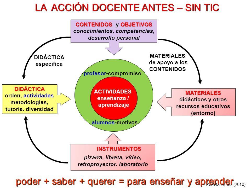 DIDÁCTICA DIDÁCTICA orden, actividades metodologías, tutoría. diversidad LA ACCIÓN DOCENTE ANTES – SIN TIC Pere Marquès (2010) MATERIALES de apoyo a l
