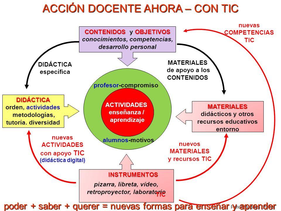 DIDÁCTICA DIDÁCTICA orden, actividades metodologías, tutoría. diversidad ACCIÓN DOCENTE AHORA – CON TIC Pere Marquès (2010) MATERIALES de apoyo a los